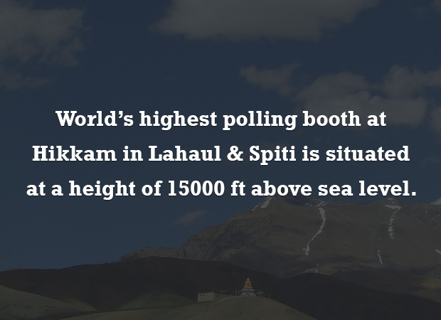 Worlds-highest-polling-booth
