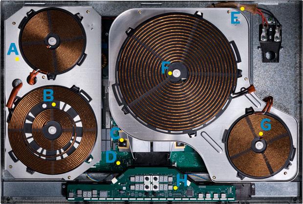 Bjp vs congress induction stove vs lpg cylinder for Induktion herd