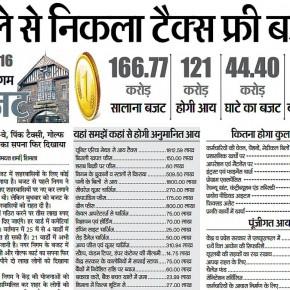 MC Shimla Budget