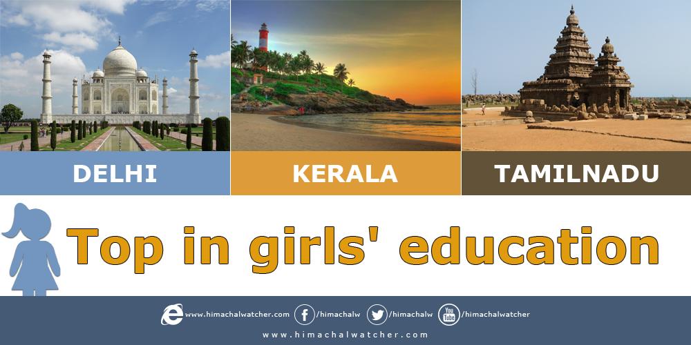 Delhi, Kerala and Tamil Nadu top ranked states for girls' education