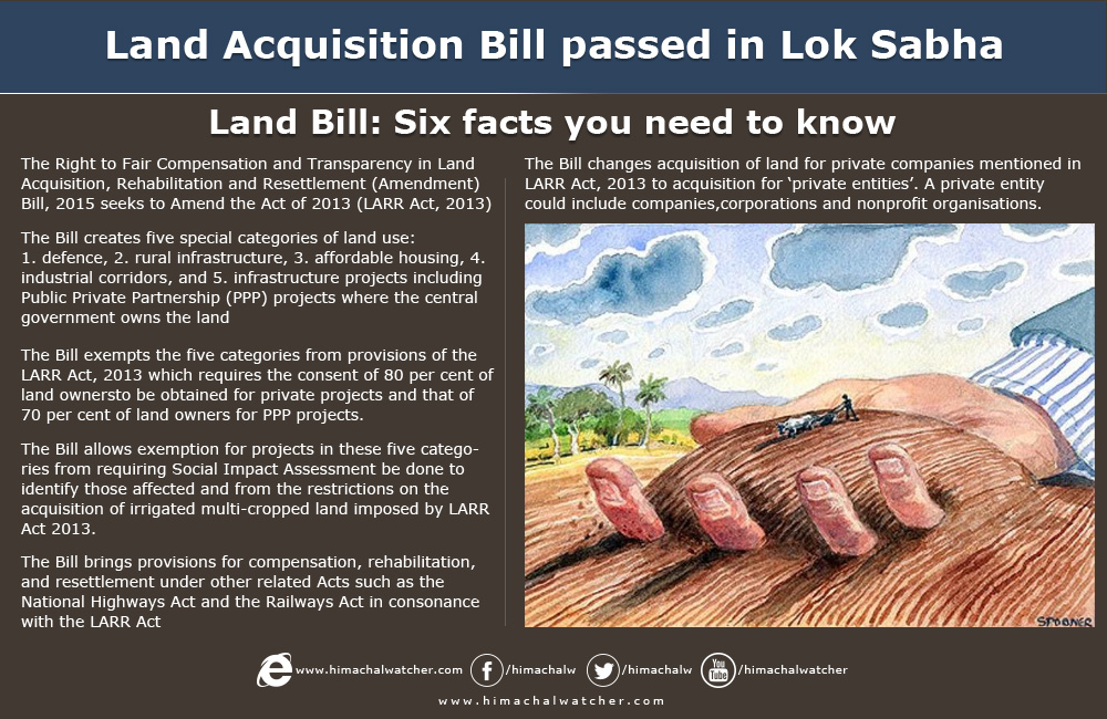 Land-Bill-Six-facts-you-need-to-know