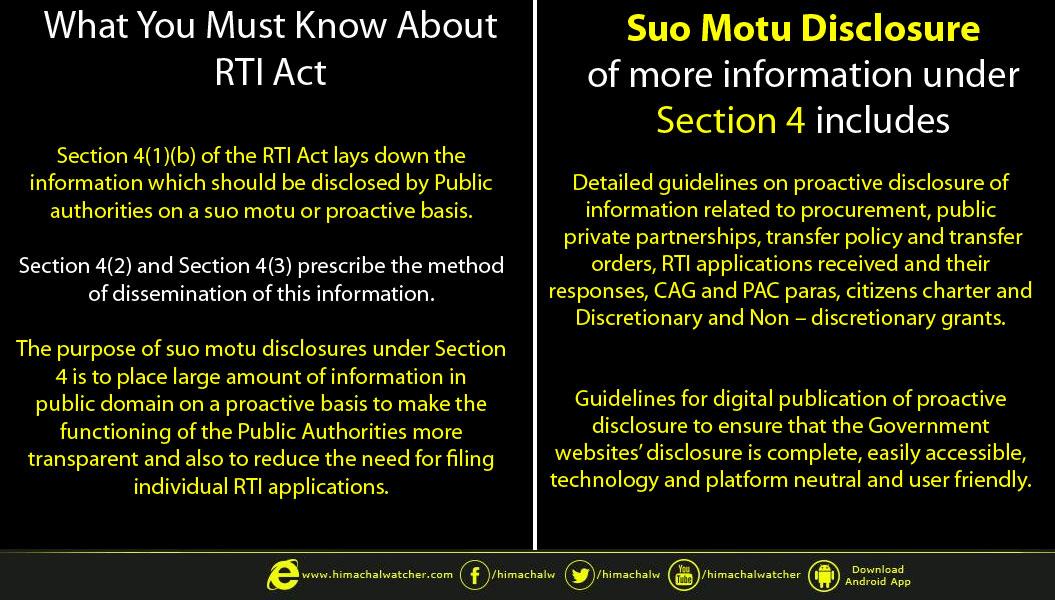 Suo-Motu-Disclosure-what-is-rti