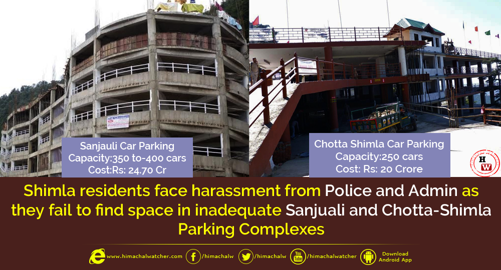 sanjauliparking-chotta-shimla-parking