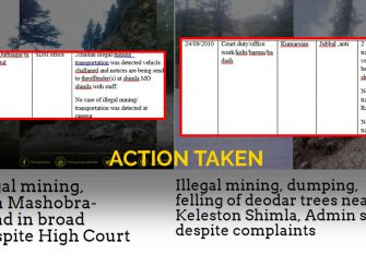 Illegal Mining in Shimla: Mining officials take note of complaints, challans and notices issued to offenders