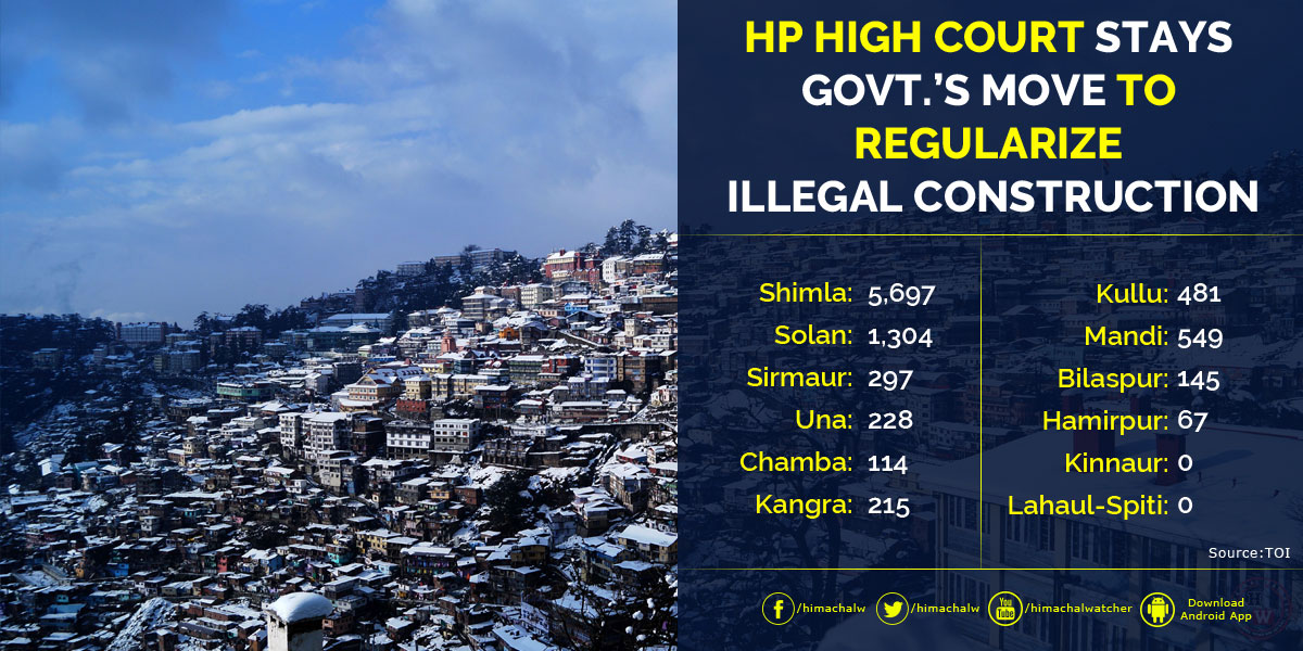 HP-High-Court-Stays-Govts-Move-to-Regularize-Illegal-Construction