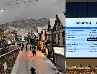 Finally, Shimla makes it to smart-city list right after MC Polls