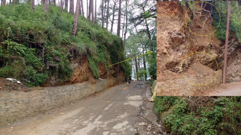 Landslide prone shimla city zones