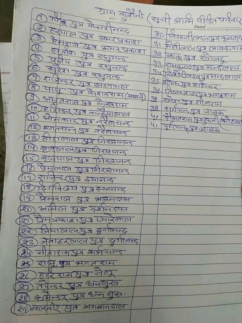 Rohru fire list