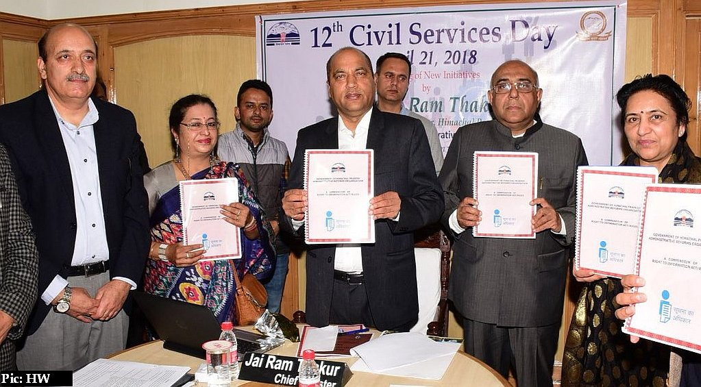 jairam thakur releases hp district index