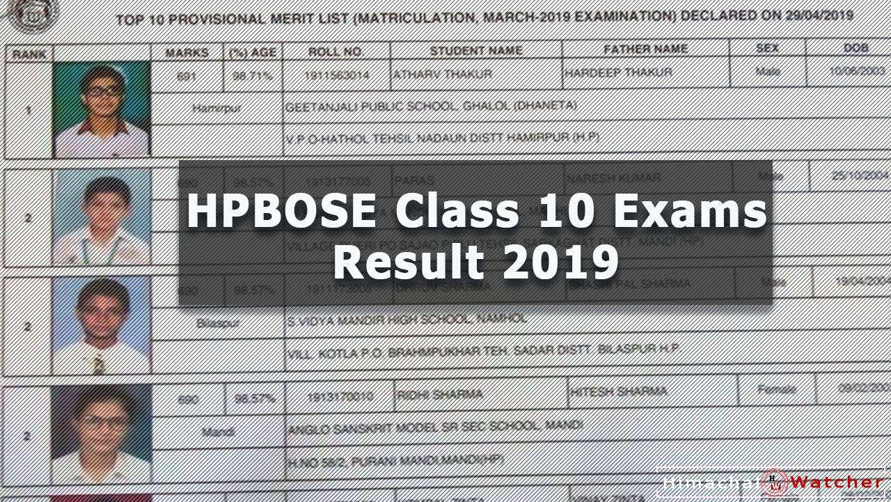 Merit List of HPBose class 10 exam resluts 2019
