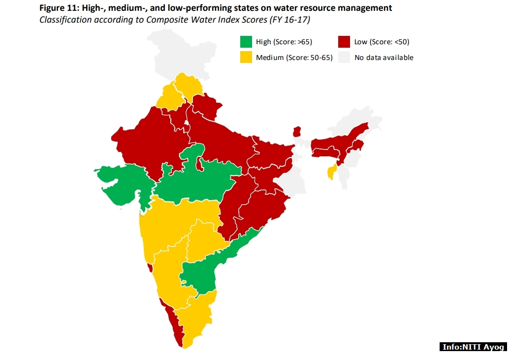 Water crisis in India by 2030