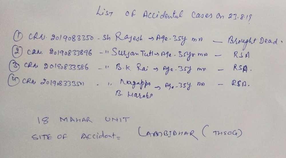 List of injured
