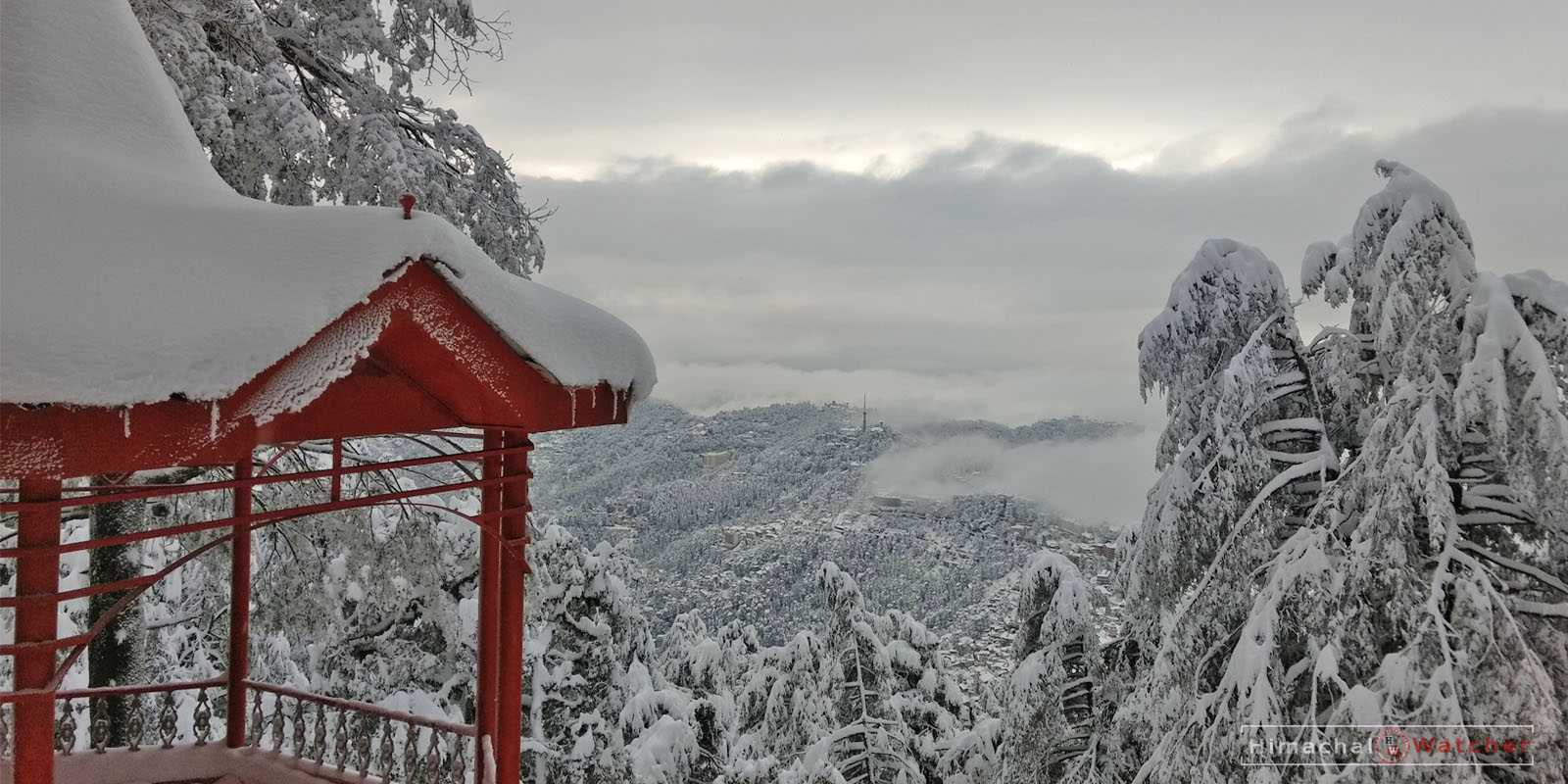 Snow prediction for shimla 2020