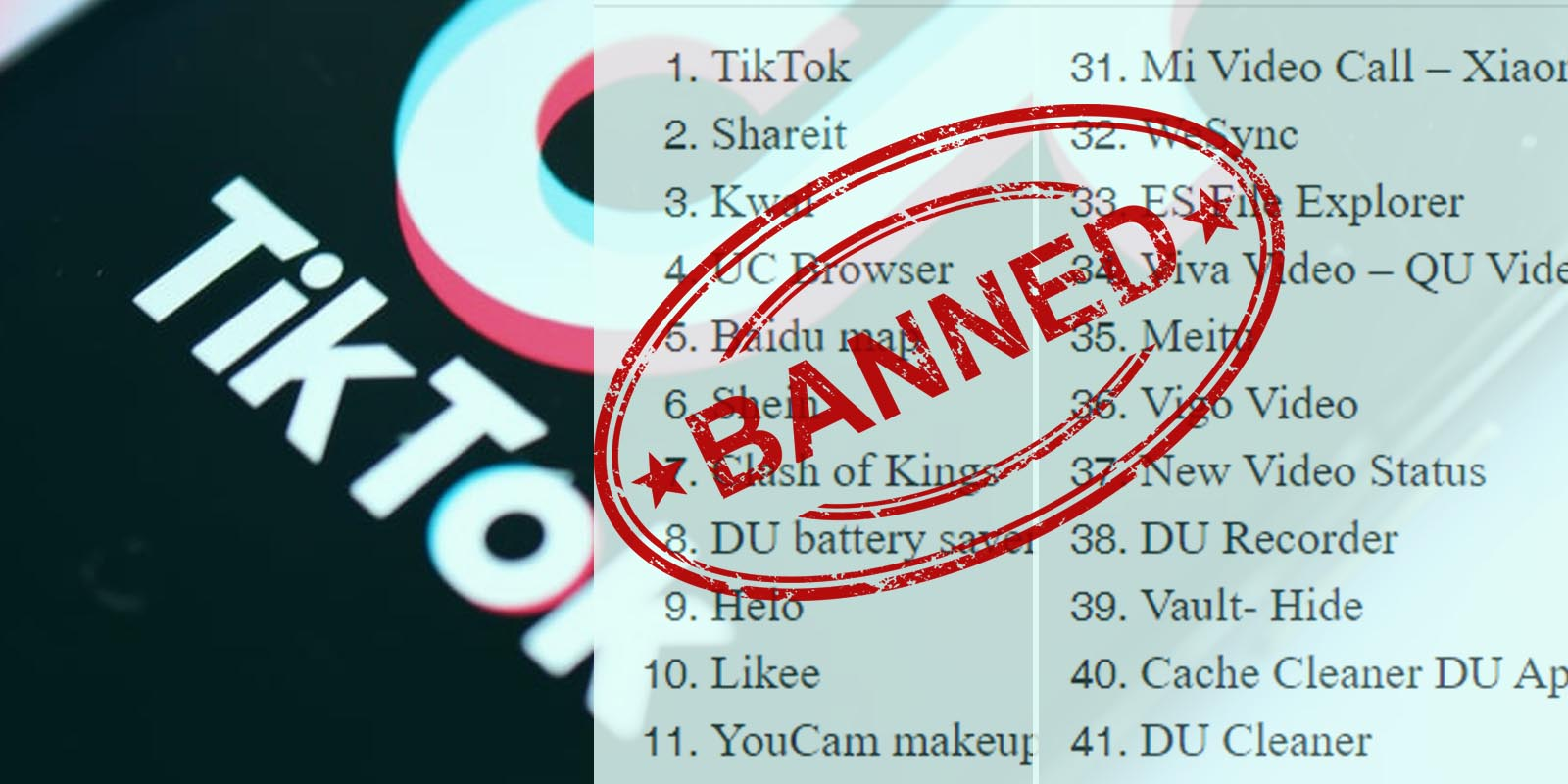 List of All Chinese Apps banned