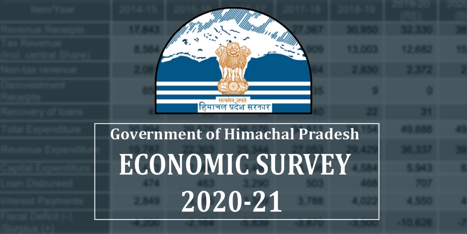 HP Economic Survey 2020-21 f