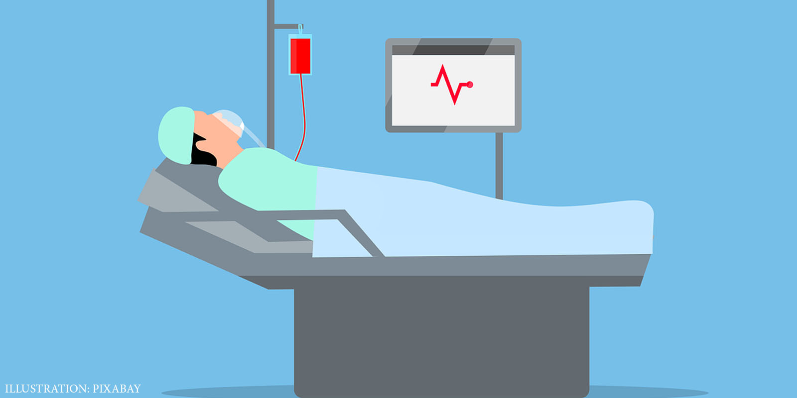 Bed capacity of Himachal pradesh for covid-19 patients