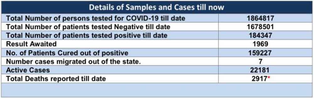 Covid data May 26 (1)