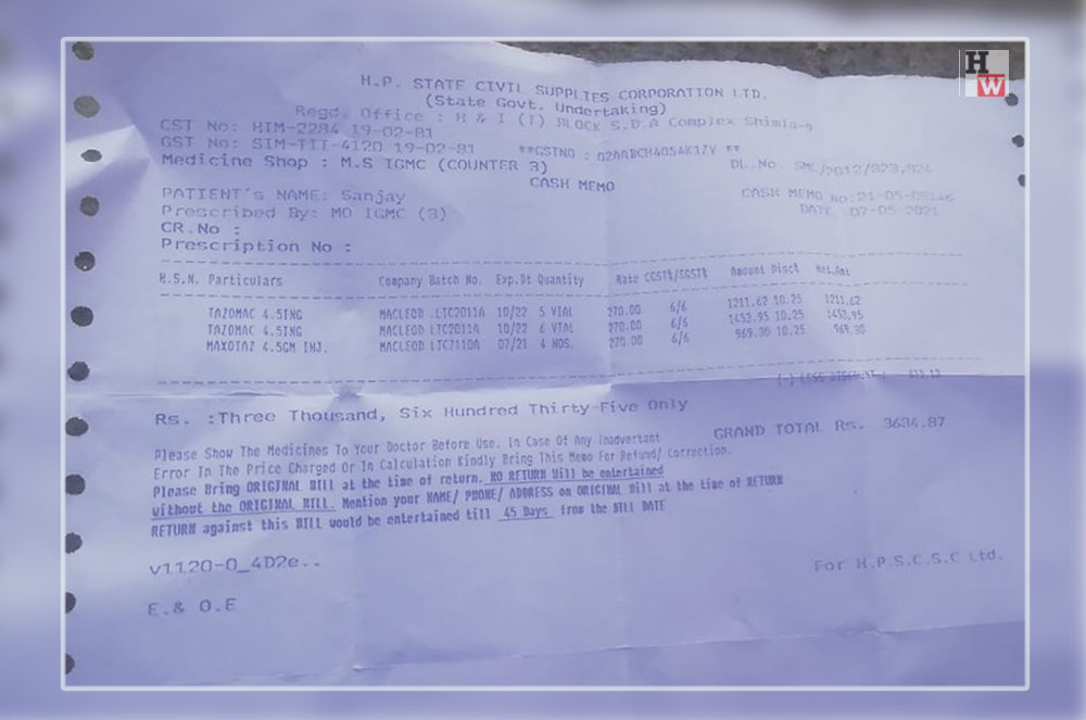covid 19 complaints from himachal pradesh