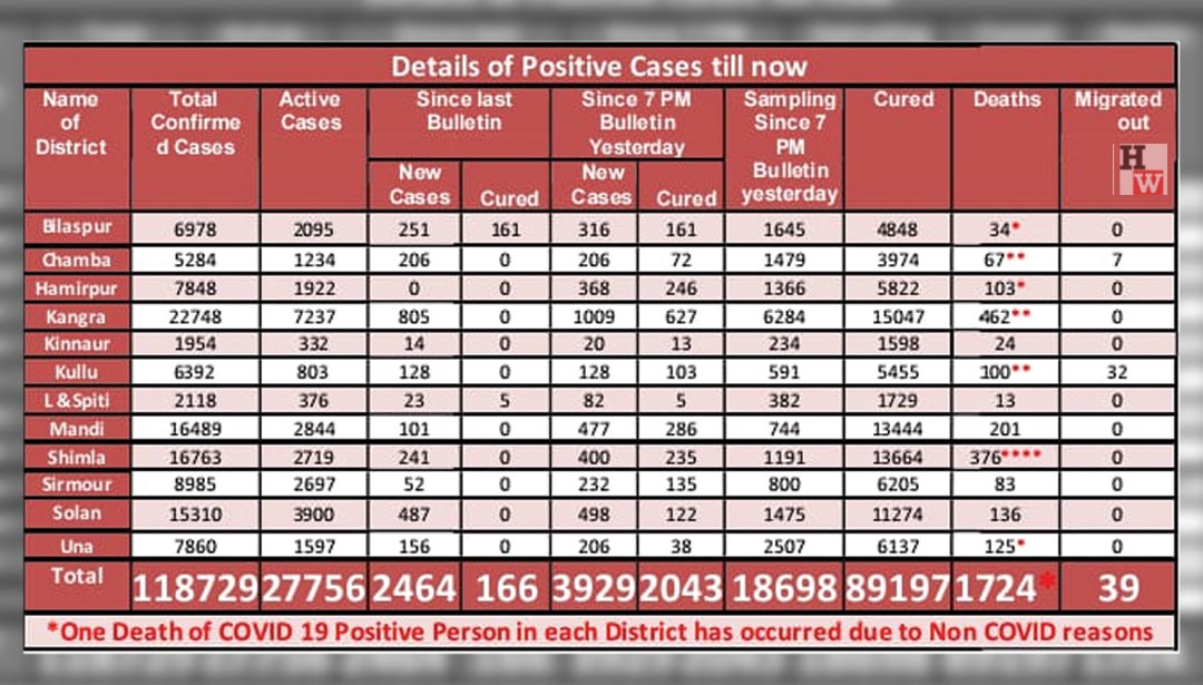 daily cases may 6